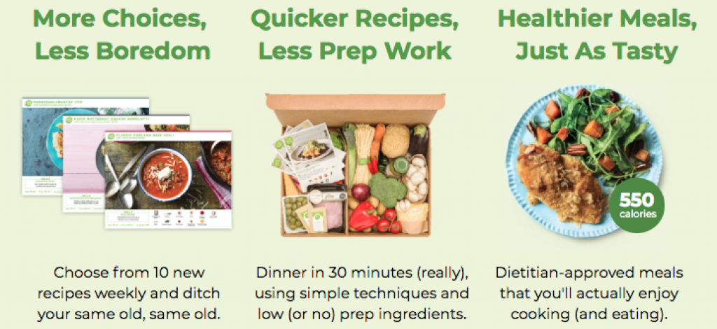 HelloFresh Reviews - How It Works