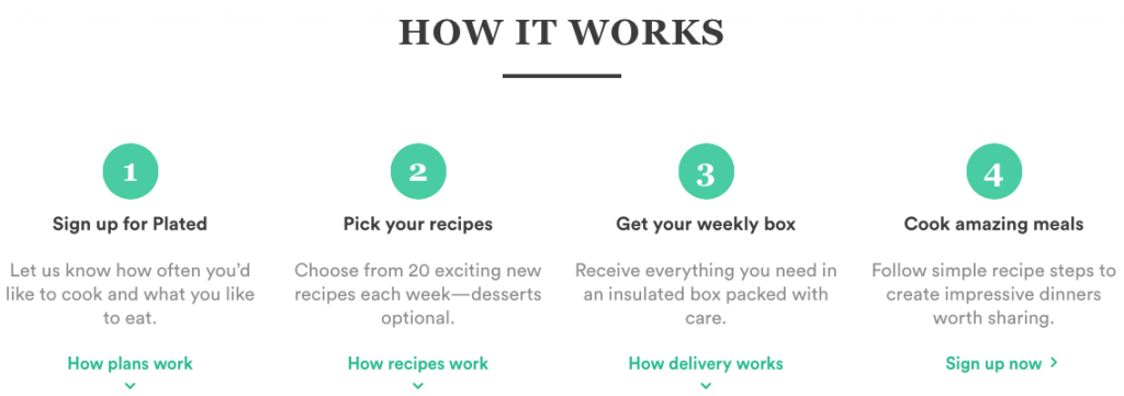 Plated Reviews - How It Works