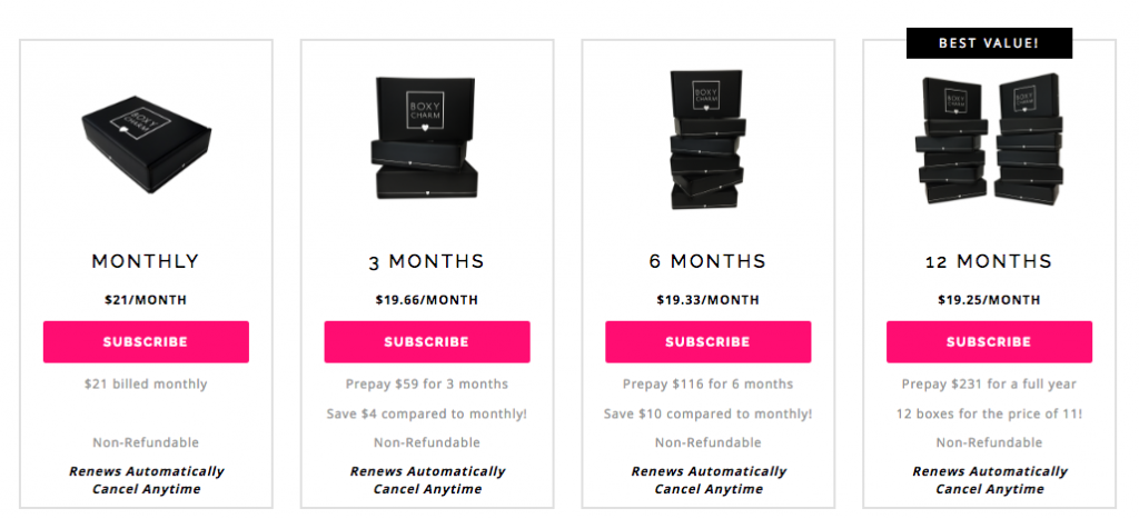 Boxycharm Reviews - Coupons