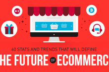 Essential Ecommerce Statistics to Get You Through 2021