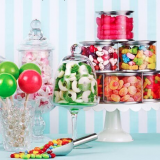 Candy Club Reviews 2019
